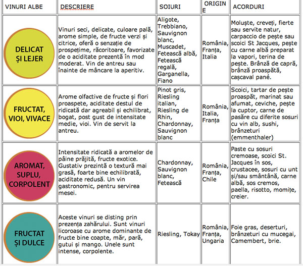 acorduri-vinuri-preparate_02